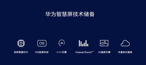 """搭载鸿蒙OS 华为智慧屏9月即将""""迎风来"""":新看点前瞻"""