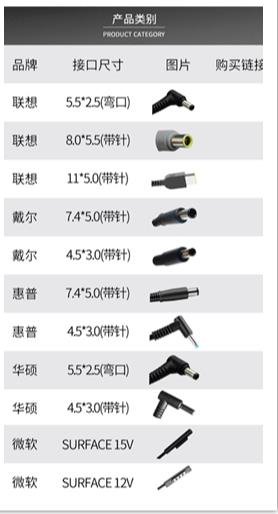 中国工程师自研笔记本电脑转换线芯片:兼容12大接口