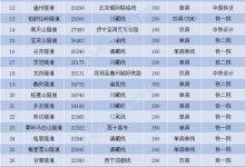 中国规划20+公里超级铁路隧道公布!川藏线16座-微世界